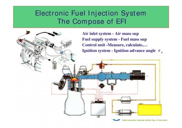 Perkembangan Sistem Bahan Bakar Injeksi